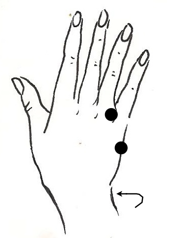 Extra Hand Points